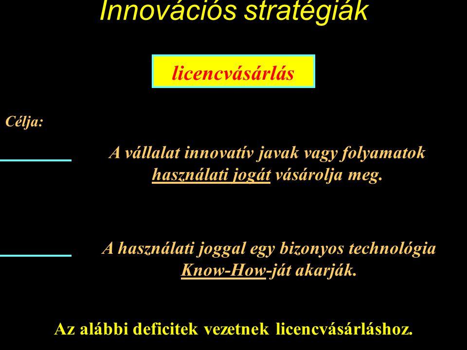 Innovációs stratégiák licencvásárlás Célja: Az alábbi deficitek vezetnek licencvásárláshoz.
