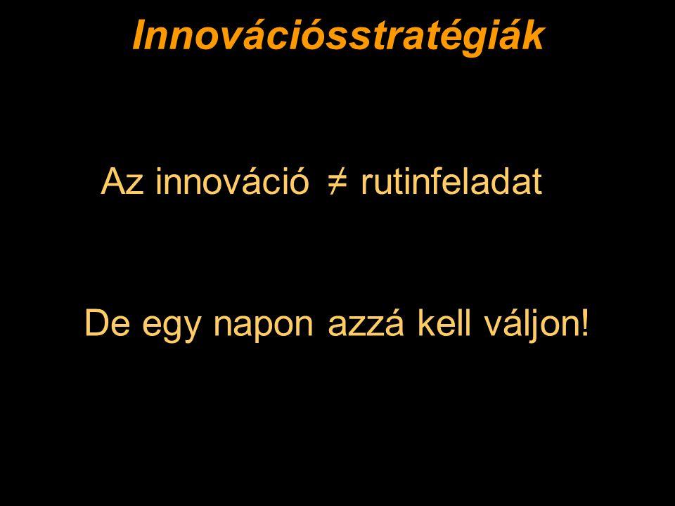 Innovációmenedzsment II. Kelemen Tamás Menedzsment és Vállalatgazdaságtan Tanszék