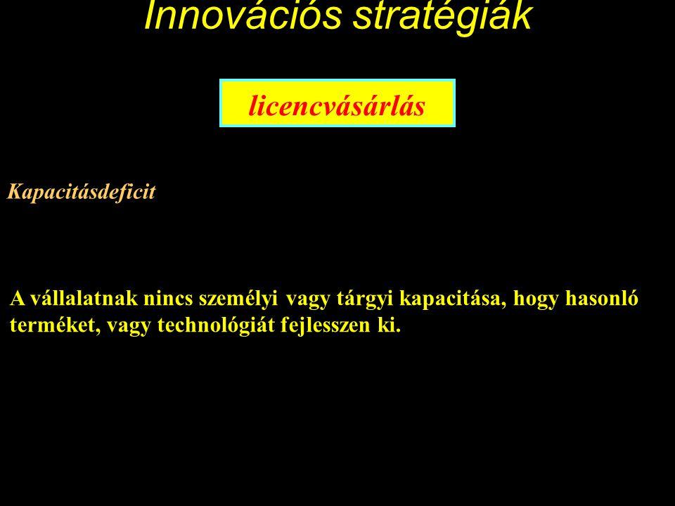 Innovációs stratégiák licencvásárlás Technológiai deficit A vállalat hozzá akar jutni egy technológiához, amihez másképp nem tud.