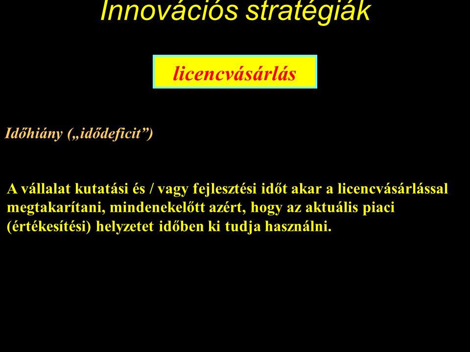 """Innovációs stratégiák licencvásárlás Időhiány (""""idődeficit ) A vállalat kutatási és / vagy fejlesztési időt akar a licencvásárlással megtakarítani, mindenekelőtt azért, hogy az aktuális piaci (értékesítési) helyzetet időben ki tudja használni."""