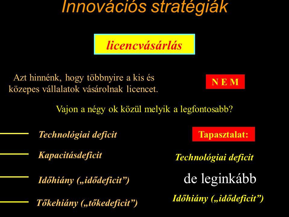 """Innovációs stratégiák licencvásárlás Tőkehiány (""""tőkedeficit ) A vállalat nem tudja a szükséges kutatást és / vagy fejlesztést finanszírozni, és a licencvásárlásban látja annak lehetőségét, hogy a befektetést folyó kifizetéssel helyettesíti."""