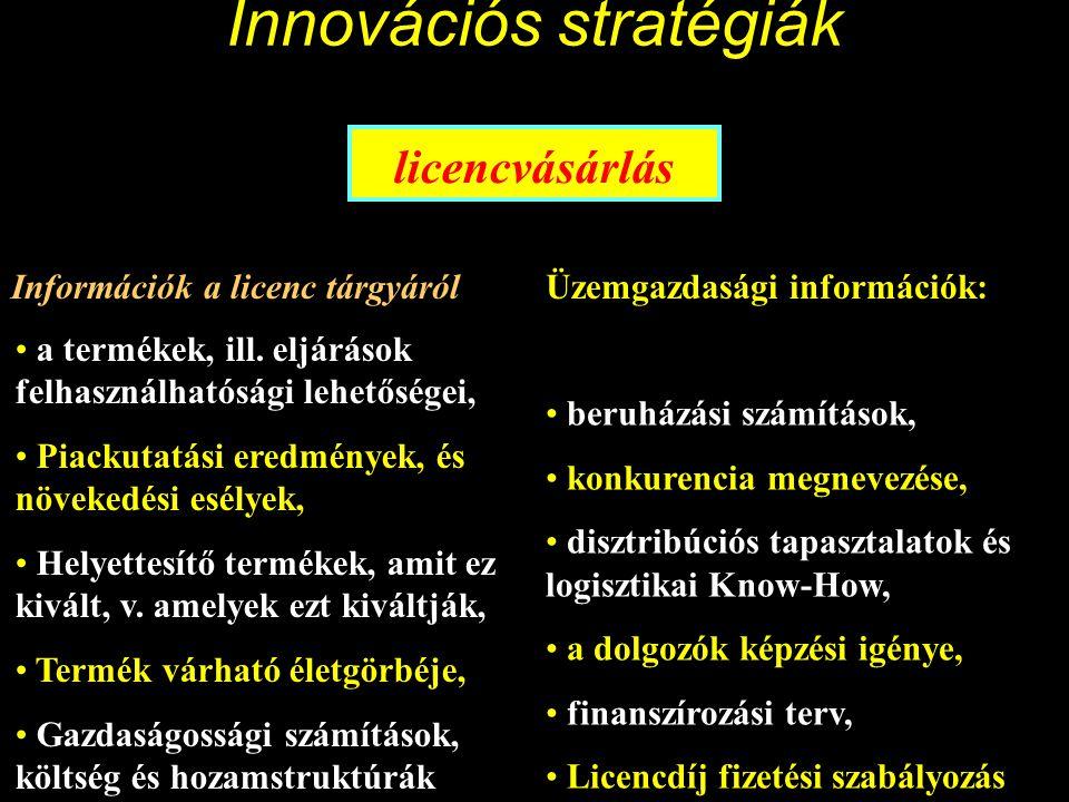 Innovációs stratégiák licencvásárlás Információk a licenc tárgyáról kísérleti jegyzőkönyvek, teljesítményadatok megadása pl.