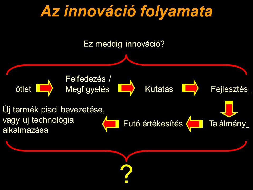 Innovációsstratégiák Az innováció≠rutinfeladat De egy napon azzá kell váljon!