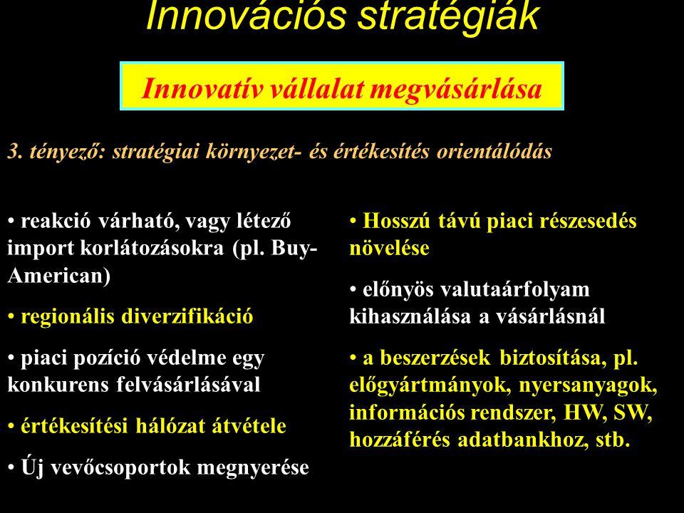 Innovációs stratégiák Innovatív vállalat megvásárlása 3.