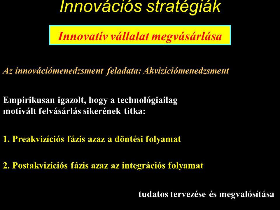 Innovációs stratégiák Innovatív vállalat megvásárlása Az innovációmenedzsment feladata: Akvizíciómenedzsment Empirikusan igazolt, hogy a technológiailag motivált felvásárlás sikerének titka: 1.