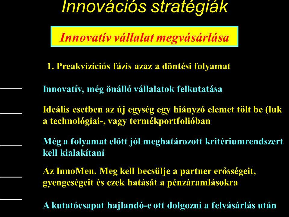 Innovációs stratégiák Innovatív vállalat megvásárlása 1.