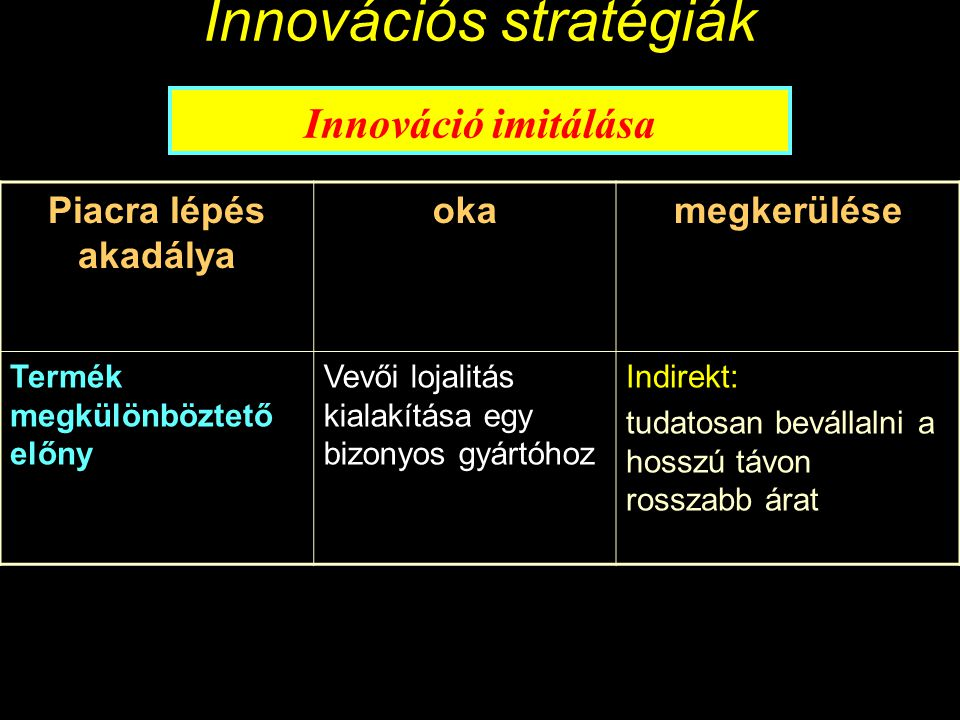 Innovációs stratégiák Innováció imitálása Piacra lépés akadálya okamegkerülése Economies of Scale Termelékenységből eredő költségelőny Jó értékesítési rendszer megléte Direkt: technológiai beruházás Indirekt: más paraméterrel ellensúlyozni pl.