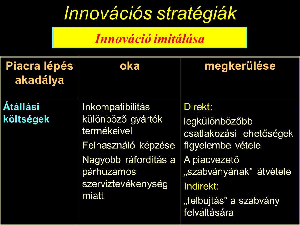 Innovációs stratégiák Innováció imitálása Piacra lépés akadálya okamegkerülése Termék megkülönböztető előny Vevői lojalitás kialakítása egy bizonyos gyártóhoz Indirekt: tudatosan bevállalni a hosszú távon rosszabb árat