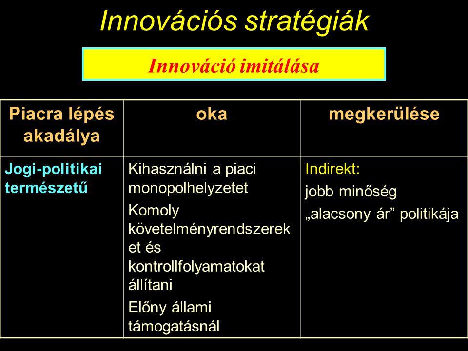 """Innovációs stratégiák Innováció imitálása Piacra lépés akadálya okamegkerülése Jogi-politikai természetű Kihasználni a piaci monopolhelyzetet Komoly követelményrendszerek et és kontrollfolyamatokat állítani Előny állami támogatásnál Indirekt: jobb minőség """"alacsony ár politikája"""