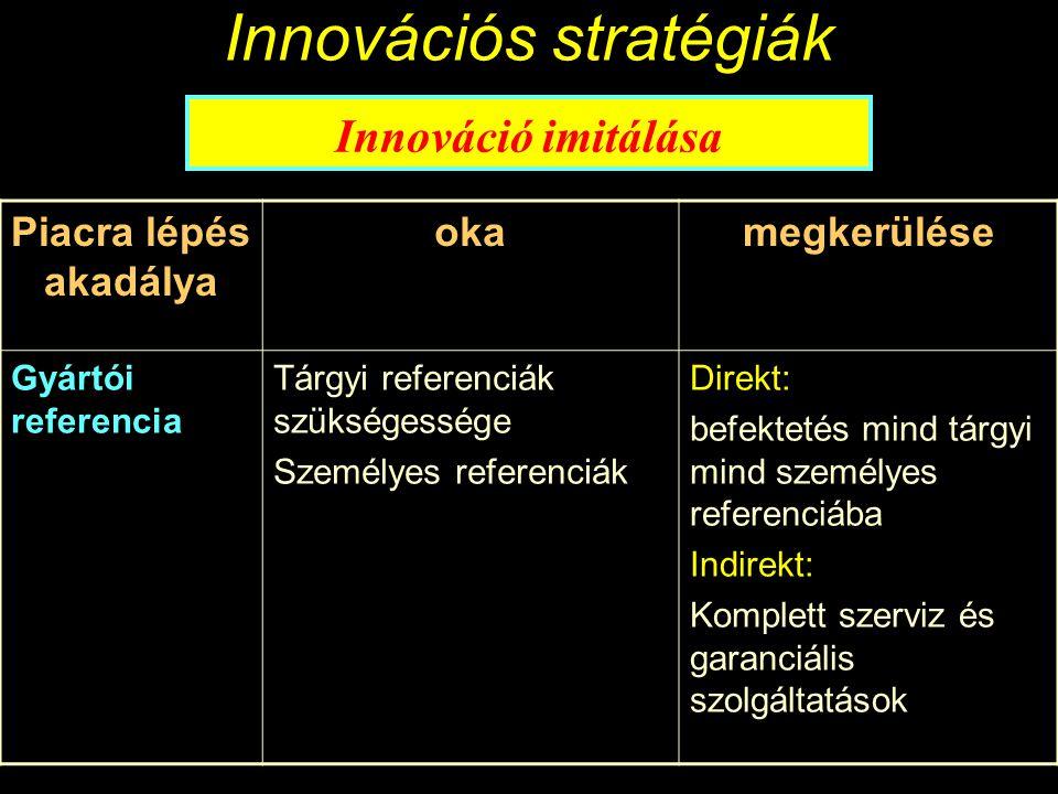 Innovációs stratégiák Innováció imitálása Piacra lépés akadálya okamegkerülése Hozzáférés az elosztási csatornához Korlátozni a hozzáférést az elosztási csatornához hogy ne lehessen a fogyasztókhoz eljutni Hosszú távú szerződések kialakítása csak korlátozott mennyiségek felvétele az egyes csatornákon.