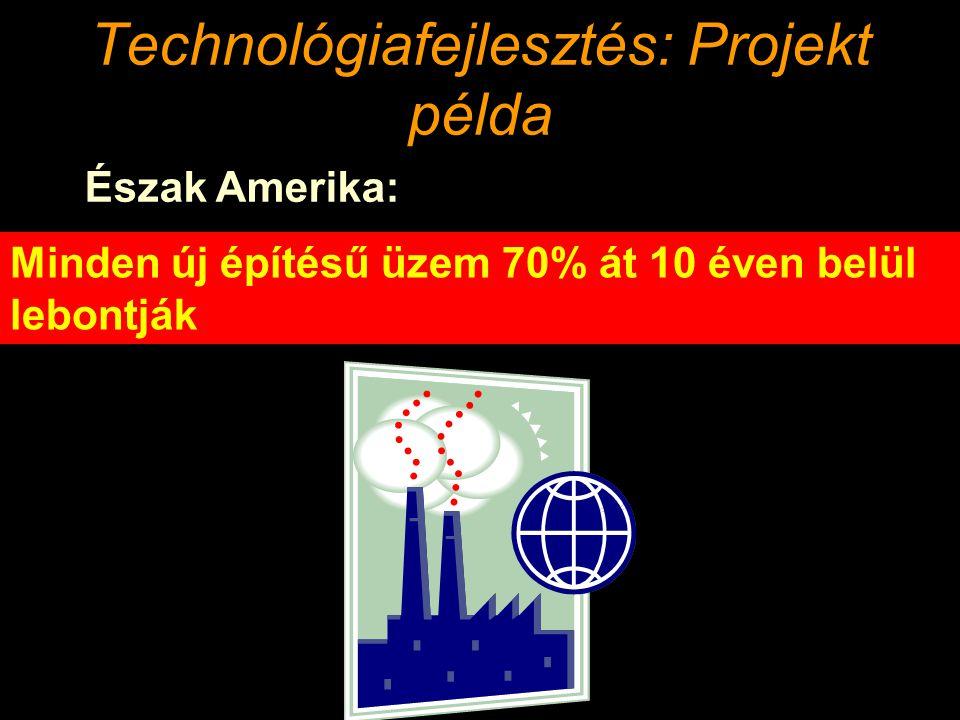 Észak Amerika: Minden új építésű üzem 70% át 10 éven belül lebontják Technológiafejlesztés: Projekt példa