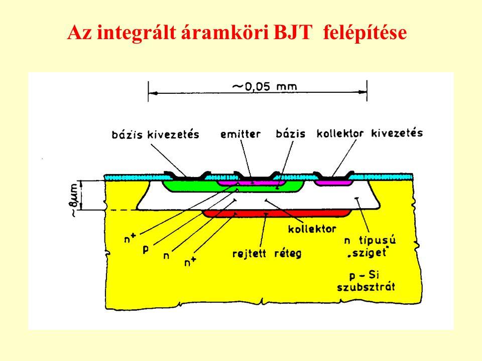 Az integrált áramköri BJT felépítése