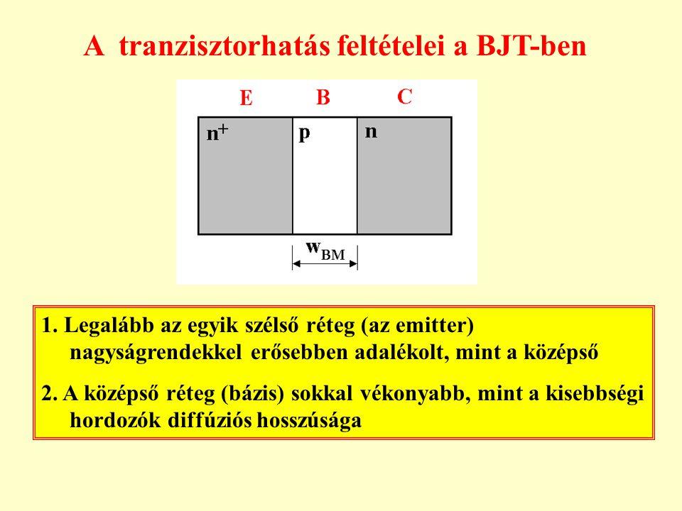 A tranzisztorhatás feltételei a BJT-ben 1. Legalább az egyik szélső réteg (az emitter) nagyságrendekkel erősebben adalékolt, mint a középső 2. A közép