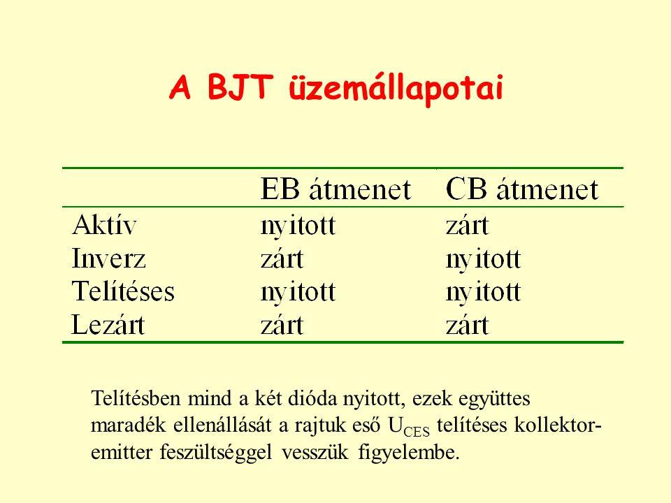A BJT üzemállapotai Telítésben mind a két dióda nyitott, ezek együttes maradék ellenállását a rajtuk eső U CES telítéses kollektor- emitter feszültség