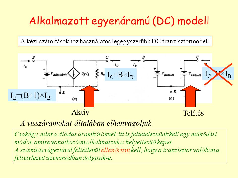Alkalmazott egyenáramú (DC) modell A kézi számításokhoz használatos legegyszerűbb DC tranzisztormodell Aktív Telítés A visszáramokat általában elhanya