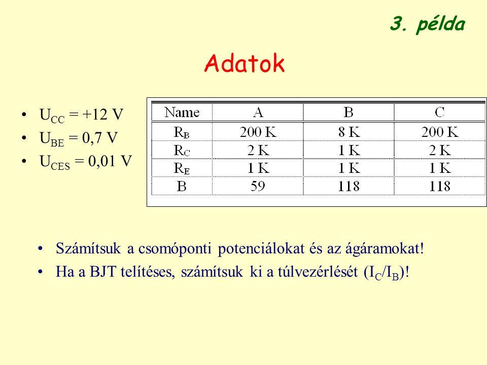 Adatok U CC = +12 V U BE = 0,7 V U CES = 0,01 V 3. példa Számítsuk a csomóponti potenciálokat és az ágáramokat! Ha a BJT telítéses, számítsuk ki a túl