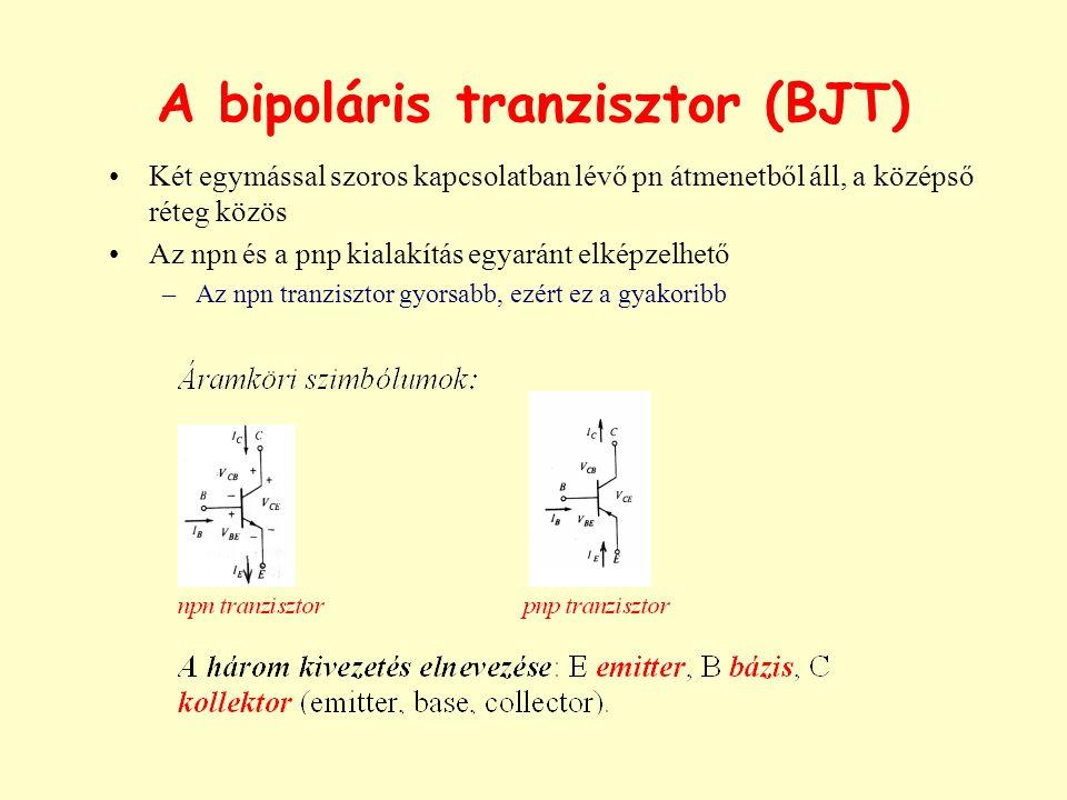 A bipoláris tranzisztor jellegzetességei A bázis és az emitter között az áram kisebb részét a bázisbeli többségi hordozók szállítják –lyukak npn tranzisztor esetén A fő áramot az emitterből a kollektorba a bázison keresztül a kisebbségi töltéshordozók szállítják –elektronok npn esetén Ezért a BJT-t kisebbségi-hordozó alapú eszköznek is nevezik