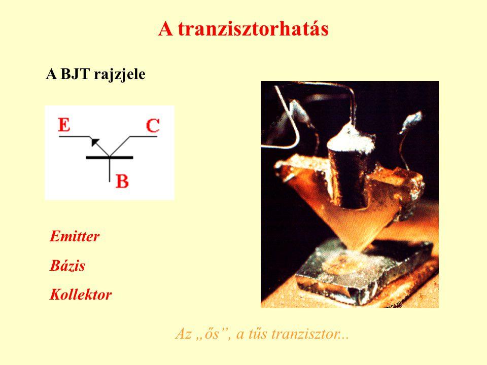 A tranzisztorhatás A BJT két, közös anódú (p-oldal) diódaként is felfogható, de fellép egy új jelenség, a tranzisztorhatás.