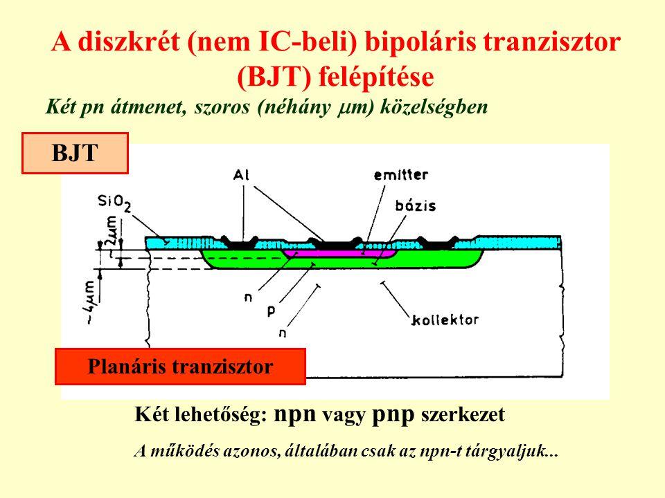 A diszkrét (nem IC-beli) bipoláris tranzisztor (BJT) felépítése Két pn átmenet, szoros (néhány  m) közelségben Két lehetőség: npn vagy pnp szerkezet