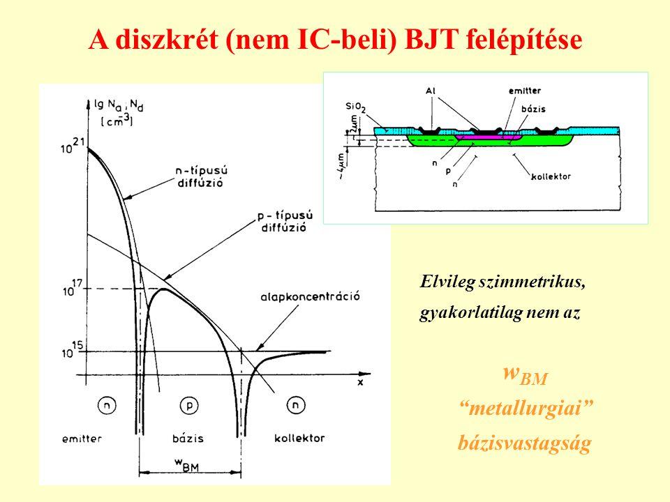 """A diszkrét (nem IC-beli) BJT felépítése Elvileg szimmetrikus, gyakorlatilag nem az w BM """"metallurgiai"""" bázisvastagság"""