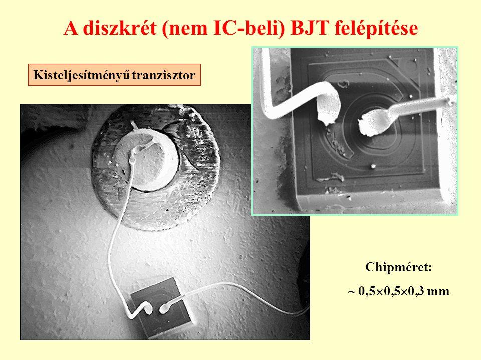 A diszkrét (nem IC-beli) BJT felépítése Közepes teljesítményű tranzisztor B E