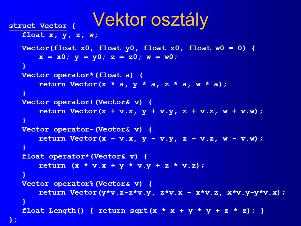 Vektor osztály struct Vector { float x, y, z, w; Vector(float x0, float y0, float z0, float w0 = 0) { x = x0; y = y0; z = z0; w = w0; } Vector operato