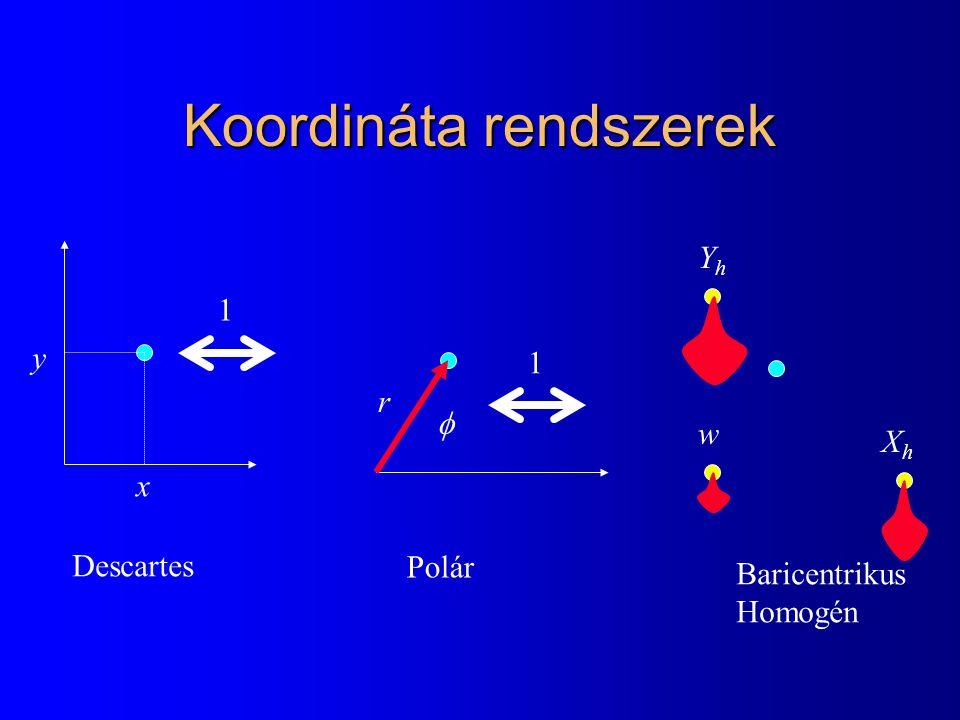 Pontfüggvények: Mozgatás l Vektor = eltolás: v l Iránya és hossza ( v ) van l Helyvektor –De vektor ≠ pont !!.