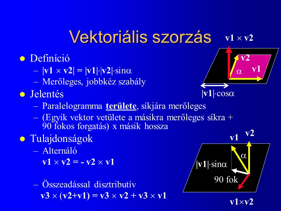 Descartes koordinátarendszer x i y j origó i j v = xi + yj l Egyértelmű (x = v  i, y = v  j) l Műveletek koordinátákban Összeadás: v 1 + v 2 = (x 1 +x 2 )i + (y 1 +y 2 )j Skaláris szorzás: v 1  v 2 = (x 1 i + y 1 j)  (x 2 i + y 2 j) = (x 1 x 2 + y 1 y 2 ) Vektoriális szorzás: v 1  v 2 = (x 1 i + y 1 j + z 1 k)  (x 2 i + y 2 j + z 2 k) = (y 1 z 2 – y 2 z 1 ) i + (x 2 z 1 – x 1 z 2 ) j + (x 1 y 2 – y 1 x 2 )k Abszolút érték:  v  =  v  v =  x 2 + y 2 + z 2 i j k x 1 y 1 z 1 x 2 y 2 z 2