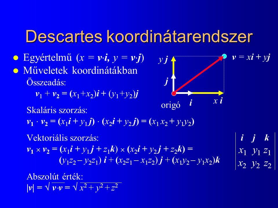 Descartes koordinátarendszer x i y j origó i j v = xi + yj l Egyértelmű (x = v  i, y = v  j) l Műveletek koordinátákban Összeadás: v 1 + v 2 = (x 1