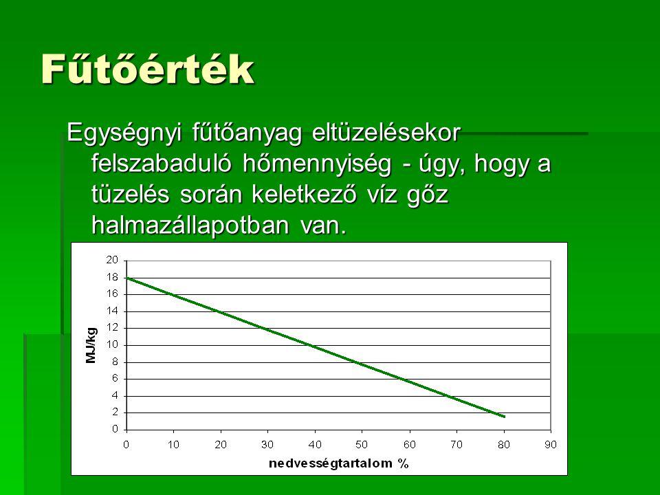 Energetikai hasznosítás alapanyagai M.o.-on  Energianövények  Mezőgazdasági és erdészeti maradékok  Szerves melléktermékek (trágya, faipari maradék)  Szerves hulladékok (élelmiszeripari maradék, szennyvíziszap, kommunális hulladék)