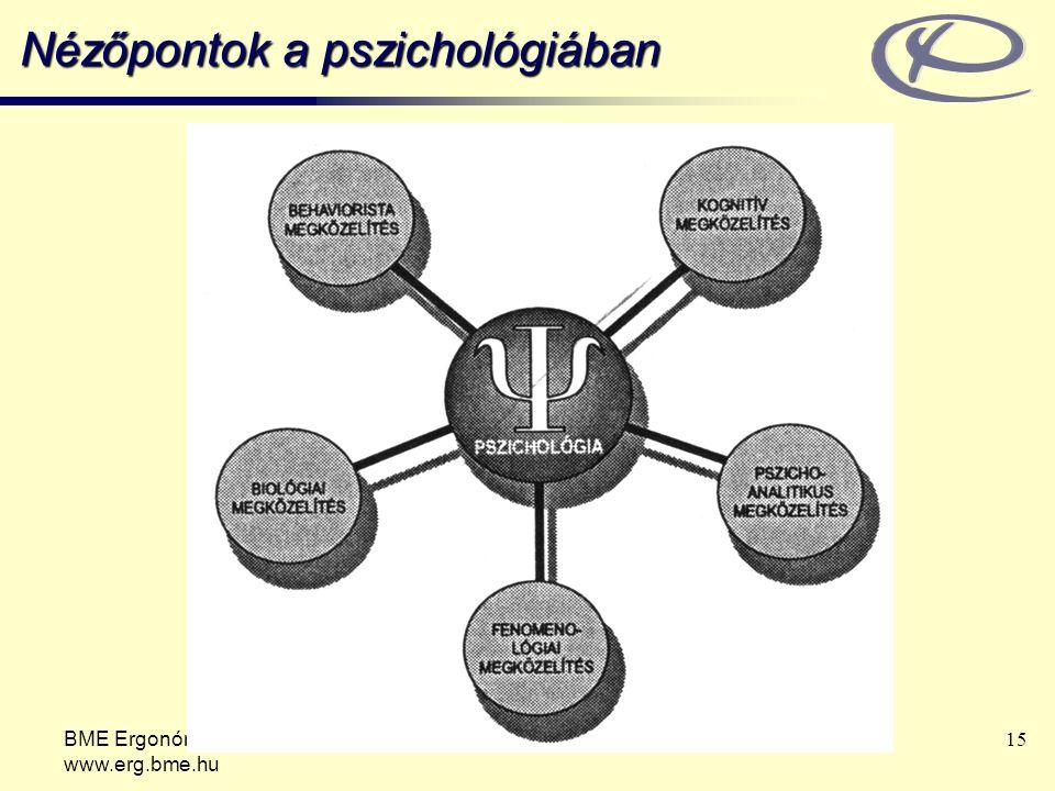 BME Ergonómia és Pszichológia Tanszék www.erg.bme.hu 15 Nézőpontok a pszichológiában