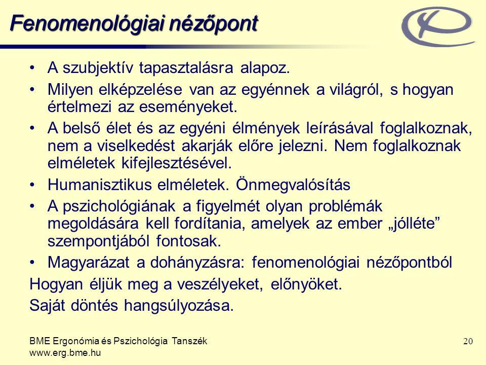 BME Ergonómia és Pszichológia Tanszék www.erg.bme.hu 20 Fenomenológiai nézőpont A szubjektív tapasztalásra alapoz. Milyen elképzelése van az egyénnek