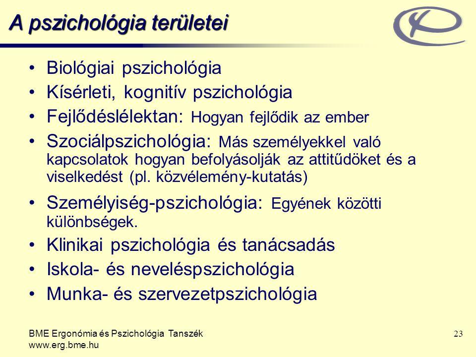 BME Ergonómia és Pszichológia Tanszék www.erg.bme.hu 23 A pszichológia területei Biológiai pszichológia Kísérleti, kognitív pszichológia Fejlődéslélek