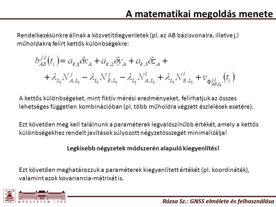A matematikai megoldás menete Rendelkezésünkre állnak a közvetítőegyenletek (pl.