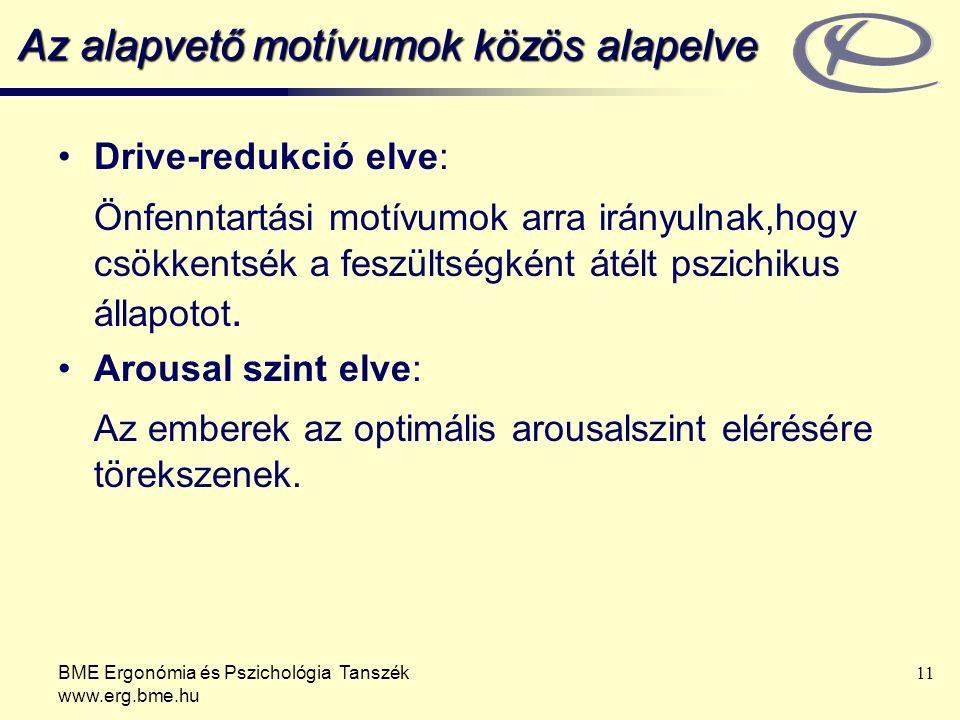 BME Ergonómia és Pszichológia Tanszék www.erg.bme.hu 11 Az alapvető motívumok közös alapelve Drive-redukció elve: Önfenntartási motívumok arra irányulnak,hogy csökkentsék a feszültségként átélt pszichikus állapotot.
