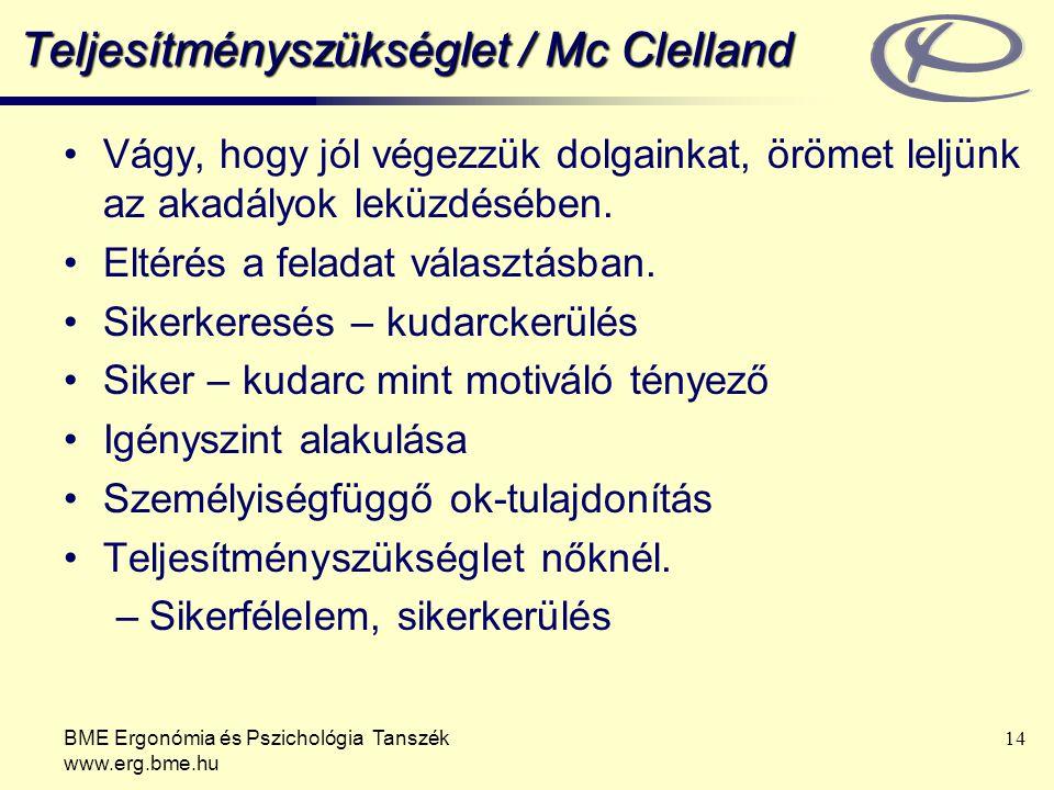 BME Ergonómia és Pszichológia Tanszék www.erg.bme.hu 14 Teljesítményszükséglet / Mc Clelland Vágy, hogy jól végezzük dolgainkat, örömet leljünk az akadályok leküzdésében.