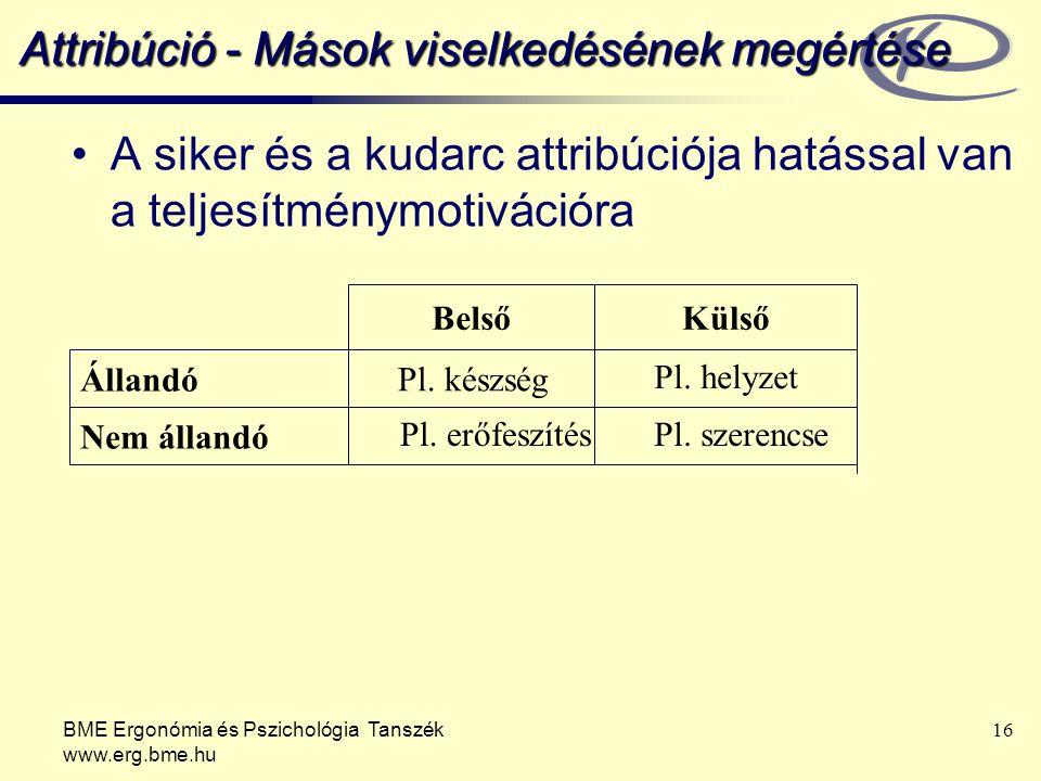 BME Ergonómia és Pszichológia Tanszék www.erg.bme.hu 16 Attribúció - Mások viselkedésének megértése A siker és a kudarc attribúciója hatással van a teljesítménymotivációra Állandó Nem állandó BelsőKülső Pl.