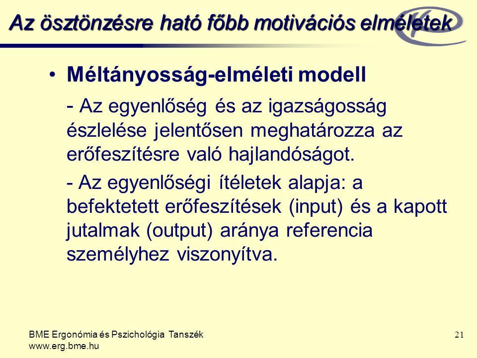 BME Ergonómia és Pszichológia Tanszék www.erg.bme.hu 21 Az ösztönzésre ható főbb motivációs elméletek Méltányosság-elméleti modell - Az egyenlőség és