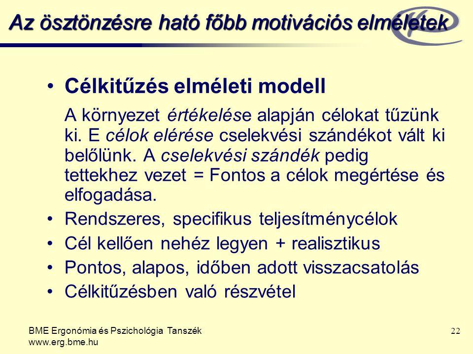 BME Ergonómia és Pszichológia Tanszék www.erg.bme.hu 22 Az ösztönzésre ható főbb motivációs elméletek Célkitűzés elméleti modell A környezet értékelés