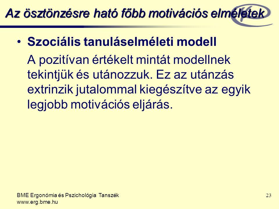 BME Ergonómia és Pszichológia Tanszék www.erg.bme.hu 23 Az ösztönzésre ható főbb motivációs elméletek Szociális tanuláselméleti modell A pozitívan értékelt mintát modellnek tekintjük és utánozzuk.