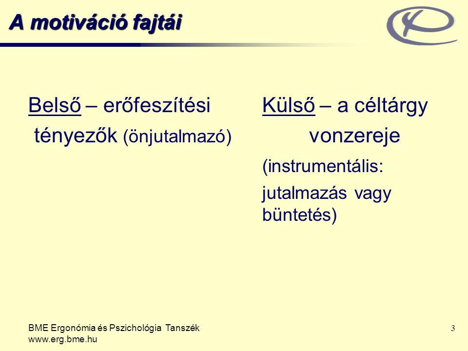 BME Ergonómia és Pszichológia Tanszék www.erg.bme.hu 3 A motiváció fajtái Belső – erőfeszítésiKülső – a céltárgy tényezők (önjutalmazó) vonzereje (ins