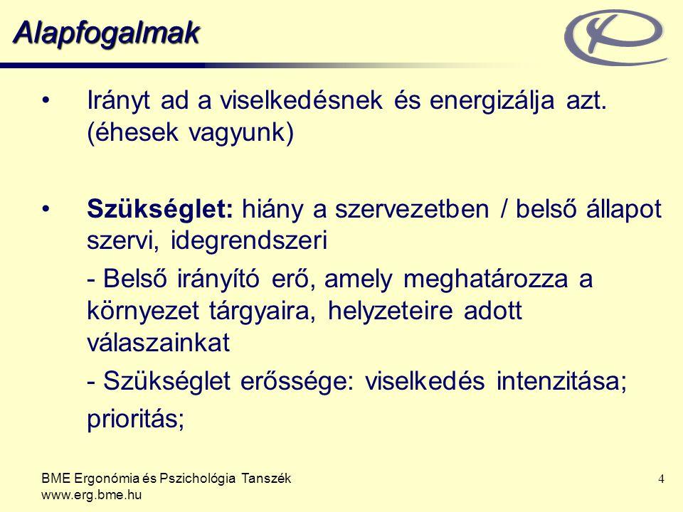 BME Ergonómia és Pszichológia Tanszék www.erg.bme.hu 4 Alapfogalmak Irányt ad a viselkedésnek és energizálja azt. (éhesek vagyunk) Szükséglet: hiány a