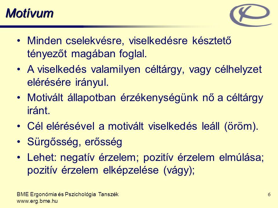 BME Ergonómia és Pszichológia Tanszék www.erg.bme.hu 6 Motívum Minden cselekvésre, viselkedésre késztető tényezőt magában foglal. A viselkedés valamil