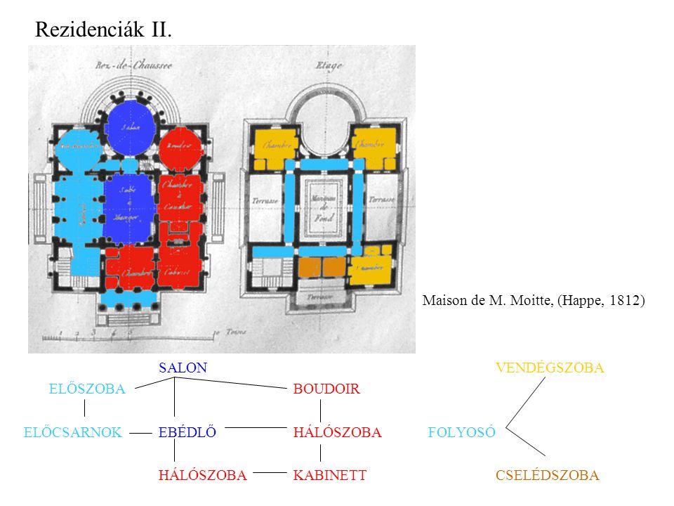 Rezidenciák II. SALONVENDÉGSZOBA ELŐSZOBABOUDOIR ELŐCSARNOKEBÉDLŐHÁLÓSZOBAFOLYOSÓ HÁLÓSZOBAKABINETTCSELÉDSZOBA Maison de M. Moitte, (Happe, 1812)