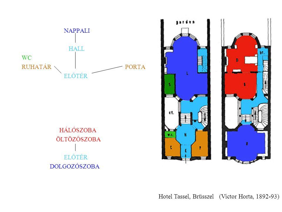 NAPPALI HALL WC RUHATÁRPORTA ELŐTÉR HÁLÓSZOBA ÖLTÖZŐSZOBA ELŐTÉR DOLGOZÓSZOBA Hotel Tassel, Brüsszel (Victor Horta, 1892-93)