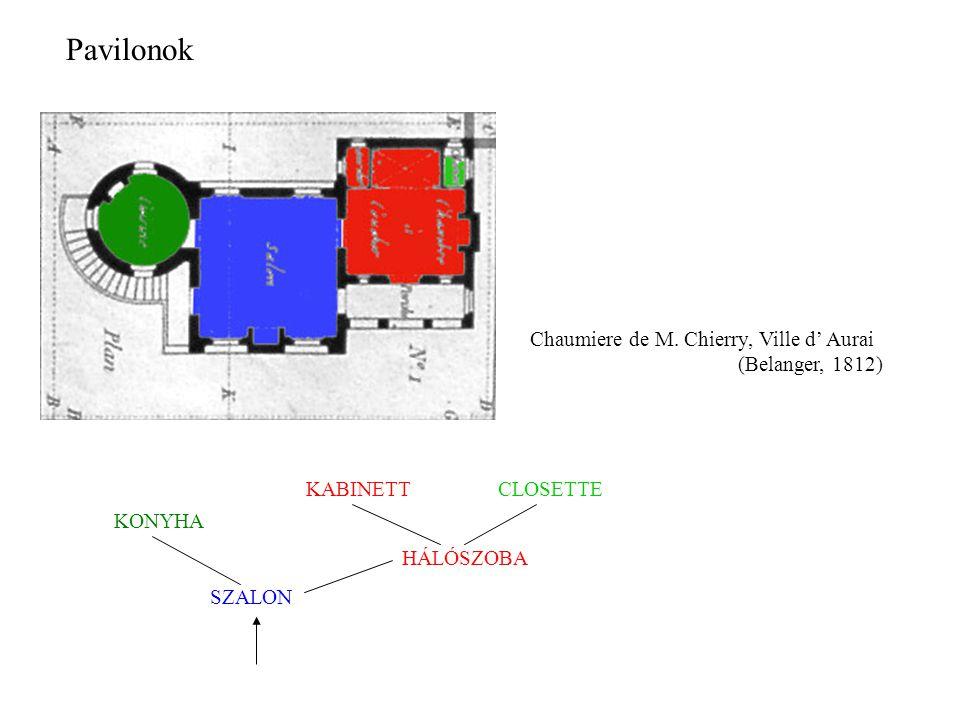 Pavilonok KABINETTCLOSETTE KONYHA HÁLÓSZOBA SZALON Chaumiere de M. Chierry, Ville d' Aurai (Belanger, 1812)