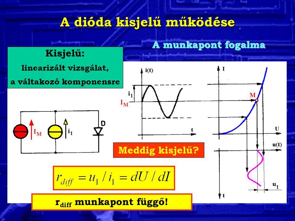 A dióda kisjelű működése A munkapont fogalma Kisjelű: linearizált vizsgálat, a váltakozó komponensre Meddig kisjelű? r diff munkapont függő!