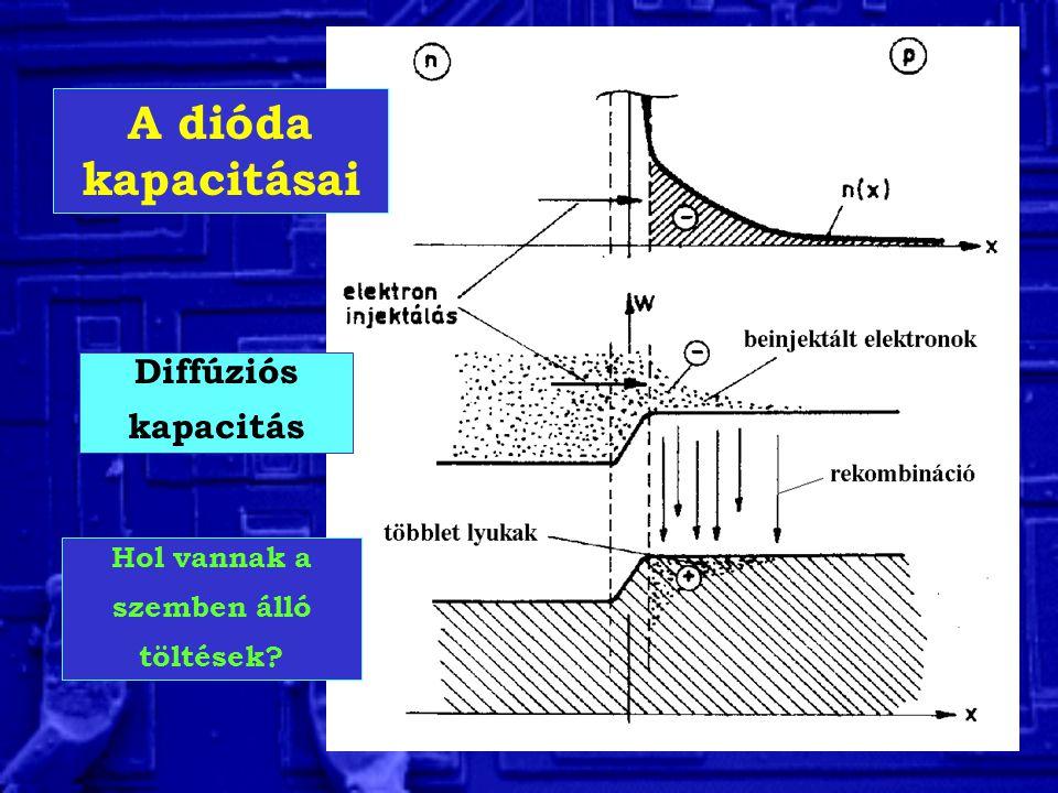 Diffúziós kapacitás A dióda kapacitásai Hol vannak a szemben álló töltések?