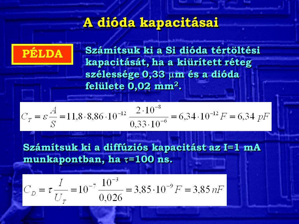 A dióda kapacitásai PÉLDA Számítsuk ki a Si dióda tértöltési kapacitását, ha a kiürített réteg szélessége 0,33  m és a dióda felülete 0,02 mm 2. Szám