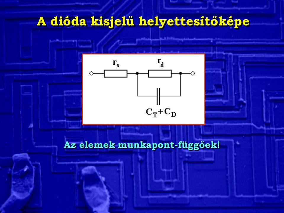 A dióda kisjelű helyettesítőképe Az elemek munkapont-függőek!